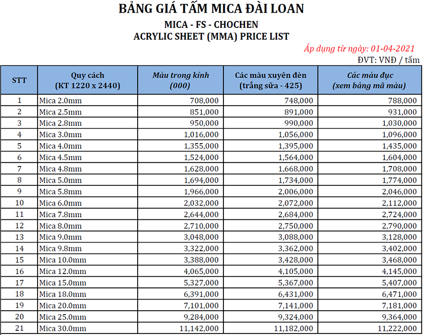 bang-gia-mica-dai-loan-moi-sonbanggroup